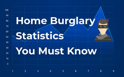 Home Burglary Statistics You Must Know in 2021 (With Illustration)